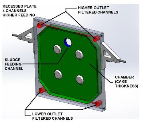 filtropressa-scarico-filtrato-chiuso-3