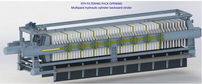 filtropressa-sistema-apertura-3