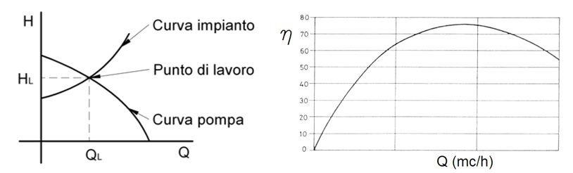 pompa-per-fanghi-1