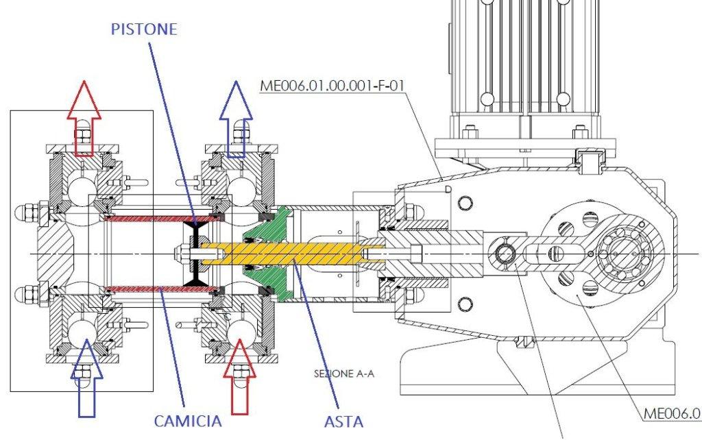 pompa-pistone-2