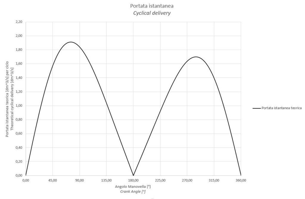 pompa-pistone-4