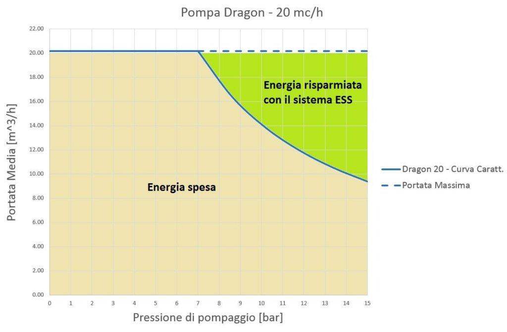 pompe-per-fanghi-densi-2